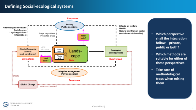 Paul_DefiningSocial-ecological systems-0001